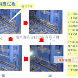 吸吊移载机_南京海佩仓储设备有限公司