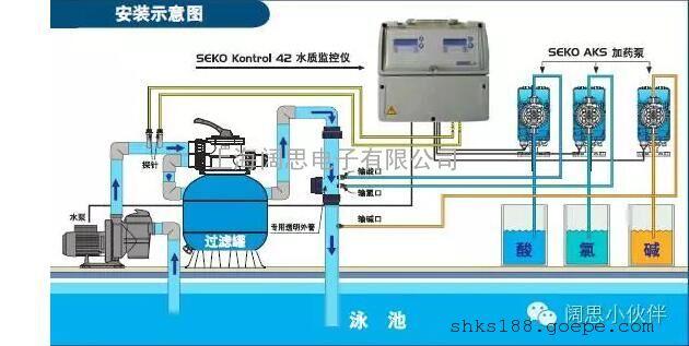 PH/ORP多参数双功能控制计量泵定时比例加药 K42仪表