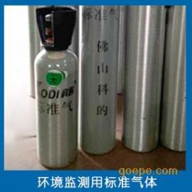 氮中二氧化硫标准气体