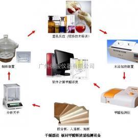 甲醛检测仪 检测材料甲醛--德俊仪器