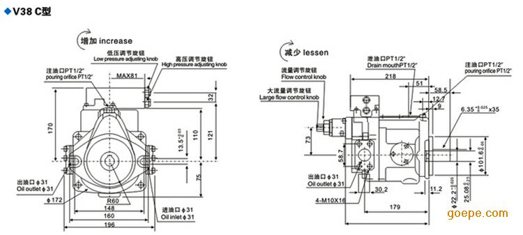 产品展示 柱塞泵 > v38a4rsb变量柱塞泵   以独特设计斜盘变化角度