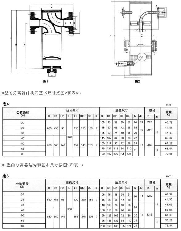 飞航船用气水分离器CB/T3572-94