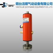 NTK-LXQC型 气动锤 气动振动器