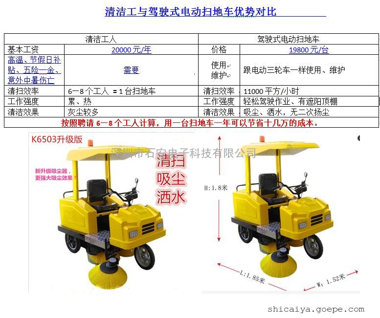 电动扫地车厂家_电动扫地车维修电路图_电动扫地车维修电路图
