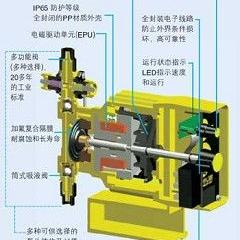 米顿罗计量泵/米顿罗加药泵/美国MILTON ROY计量泵