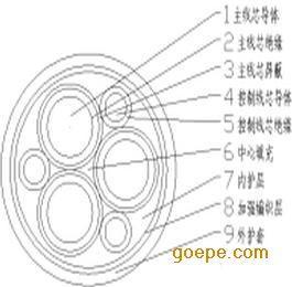 矿用电缆矿山用高强度高抗撕柔性拖曳软电