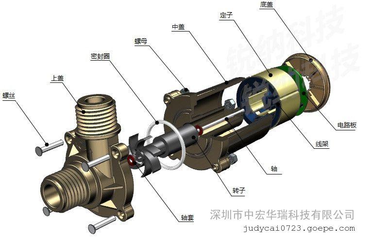 水泵内部结构特点