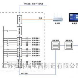 安科瑞Acrel-BUS智能照明控制系统 组网灵活