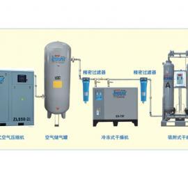 台湾捷豹永磁变频二级压缩空压机
