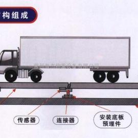 120吨移动式电子汽车衡