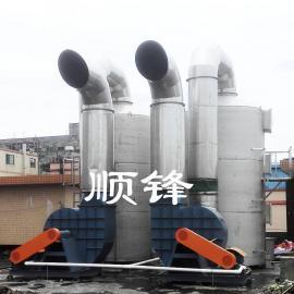 机加工车间废气净化通风工程