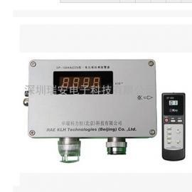 美国华瑞SP-1204A一氧化碳检测仪/固定式气体检测仪