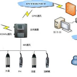 RYQ-4SC型水产养殖监测系统(手机查看)