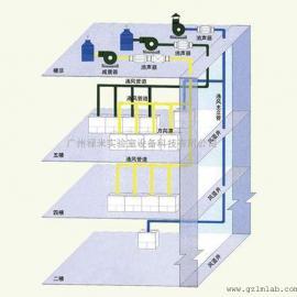 药品检验实验室通风系统设计-通风系统