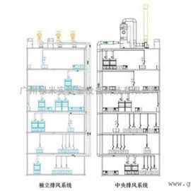化学实验室设计改造 建造 实验室通风系统设计