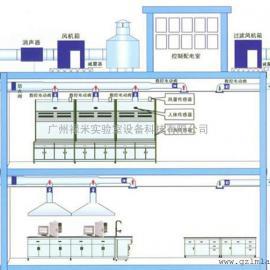 广东实验室通风系统_实验室排风系统实验室实验台价格