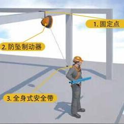 行车轨道防坠落生命线应用~水平生命线系统安装