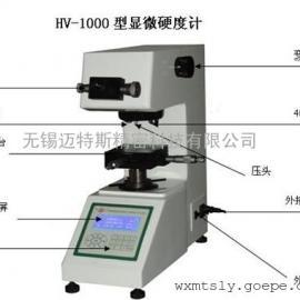 HV-1000�@微�S氏硬度�