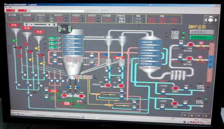 130吨热电联产锅炉四管防爆除垢技术