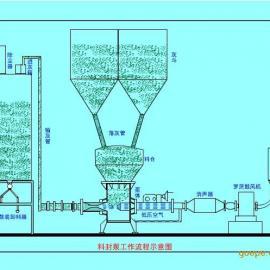 稀相散�b水泥�送�O��/低�荷⒀b水泥�送泵