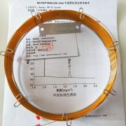 工业氨水测定专用防腐气相色谱仪