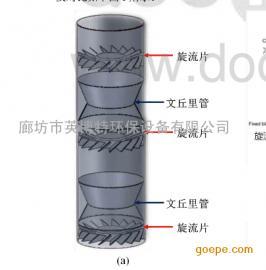 管束式除雾器德国引进管束技术管束除雾器出口粉尘可达5毫克