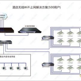KOCOD酒店无线WiFi覆盖网络解决方案