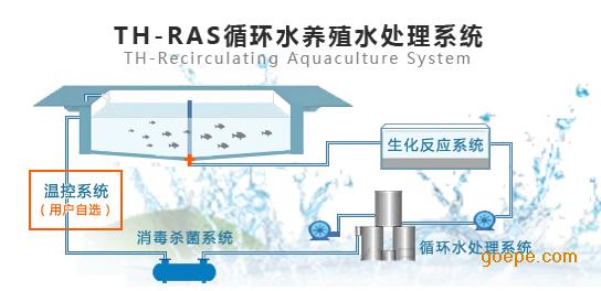 工厂化水产养殖设备
