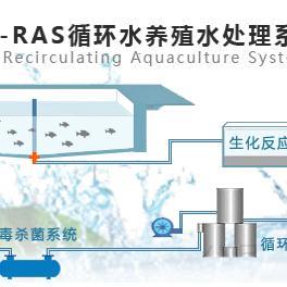 水产养殖水处理设备