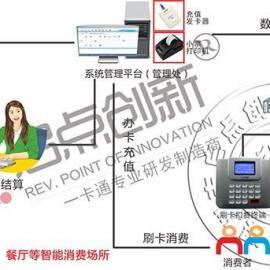 深圳IC卡消费机,深圳IC卡食堂收费机,启点食堂刷卡机