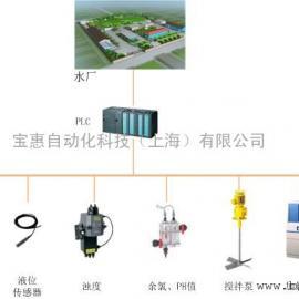 水厂数据监控