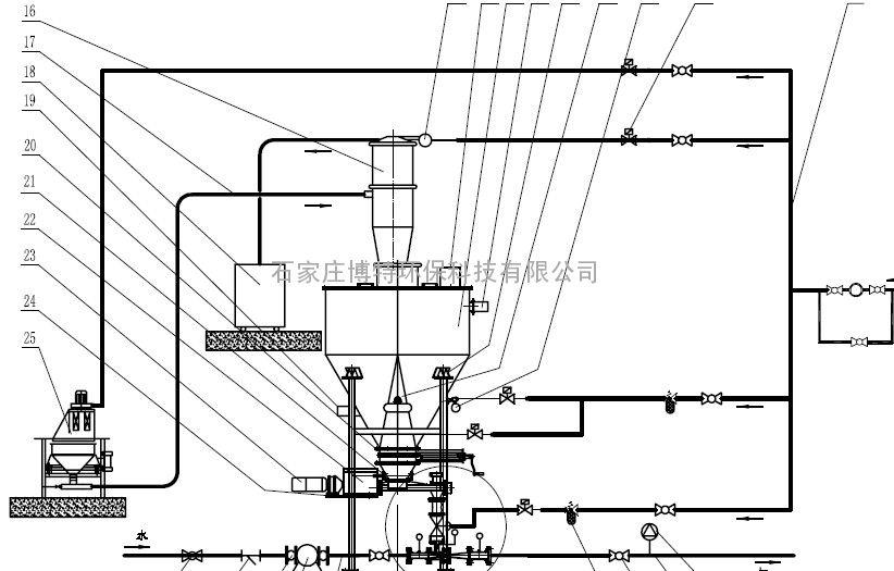 烟气处理粉末活性炭投加系统