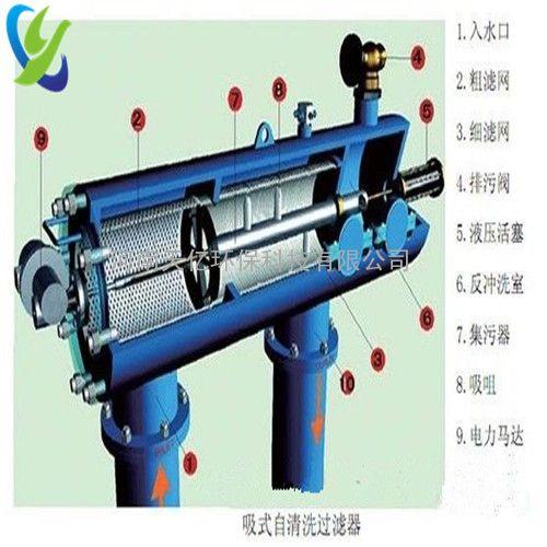 运城工业污水处理用自清洗过滤器价格