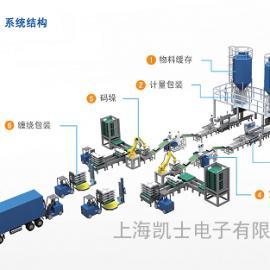 10kg-100kg敞口袋重力式自动包装机