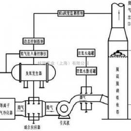 低温除尘脱硫脱硝一体化工程