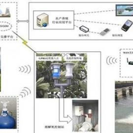 智易+渔业水质在线监测系统