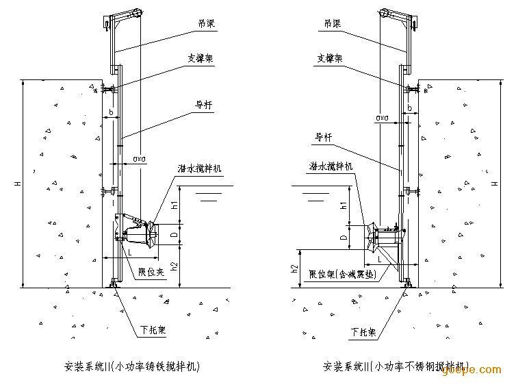 潜水搅拌机安装系统图片