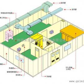 洁净区、微生物室规划设计、施工工程