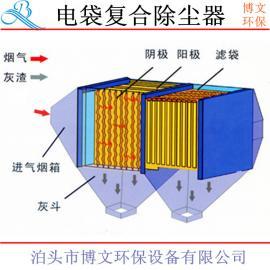 高压电袋复合除尘器 锅炉除尘器脱硫塔 高温布袋脉冲除尘器