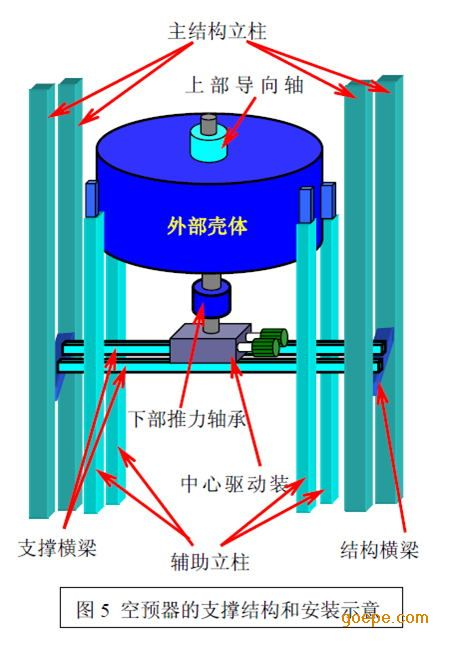 294/850ef回转式空气预热器轴承无锡科瑞棋代理图片
