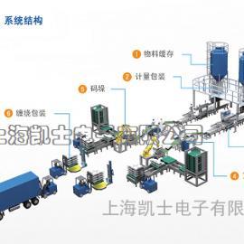 上海大型颗粒包装机生产厂家