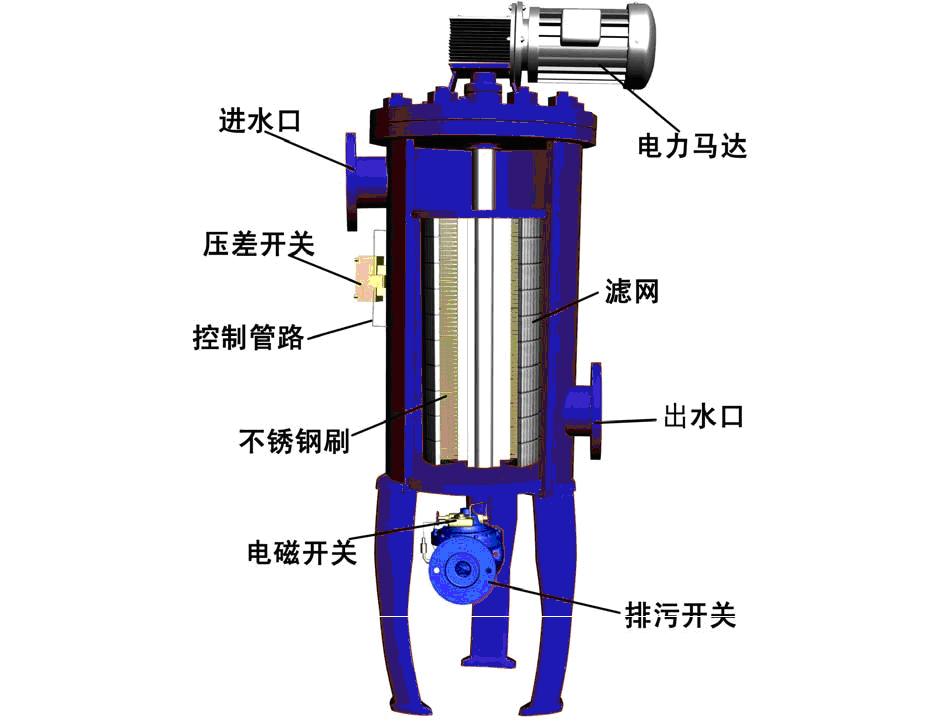 电动刷式自清洗过滤器/吸允式自清洗过滤器厂家
