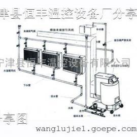 安徽养殖取暖锅炉霸屏