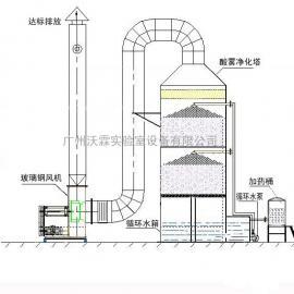 供应PP酸雾废气喷淋塔洗涤塔