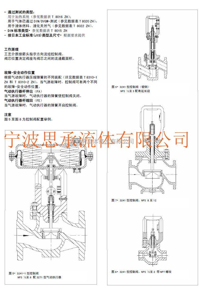 2)模拟的4~20ma 信号用于控制阀位,定位器可以用模拟信号发生器进行阀图片