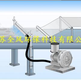 PCB线路板专用铝合金风刀