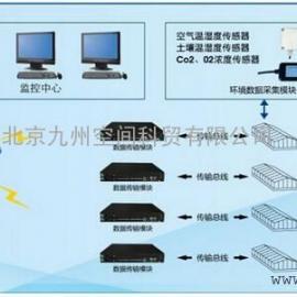 智能温室大棚自动监控系统