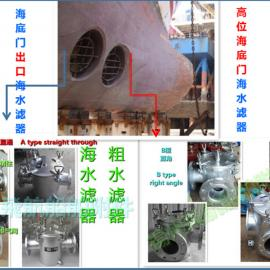 全国供应-海底阀海水滤器CBM1061-81