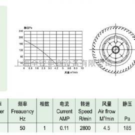 外转子离心风机涡流风机空调风机净化器风机QR133FLW