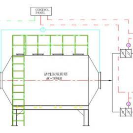 无锡活性炭吸附箱-活性炭吸附塔【江苏蓝阳环保设备厂】